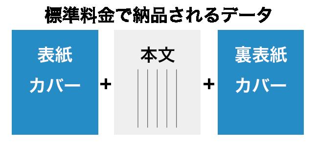 標準料金で納品される電子書籍データ